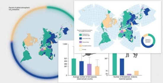 new scientific publication intergenerational equity can help to prevent climate change and extinction