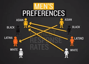 Why Your Love of Asian Babes May Be Racist
