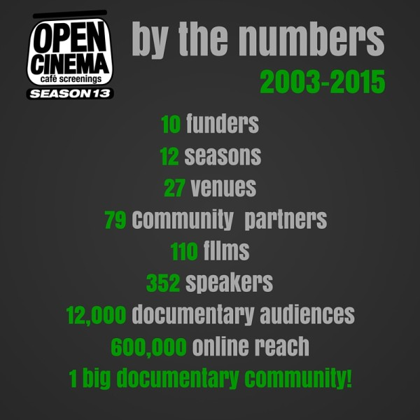 OPEN CINEMA Season 13: the sabbatical year